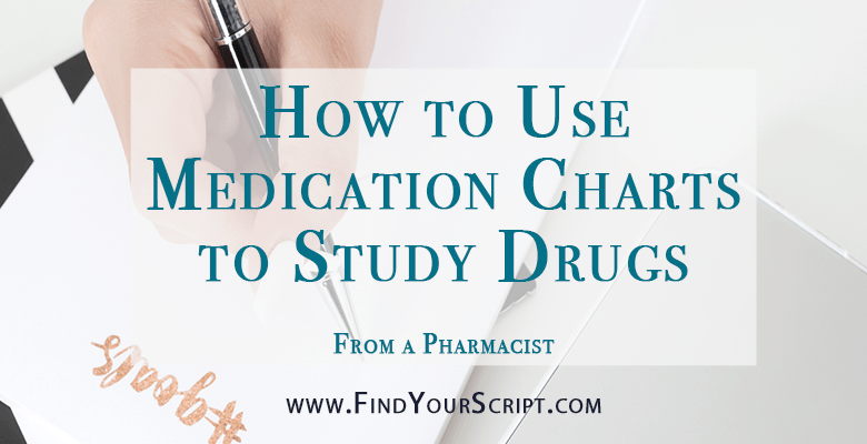 Pharmacology Tips: Remembering Medications & The Body ...